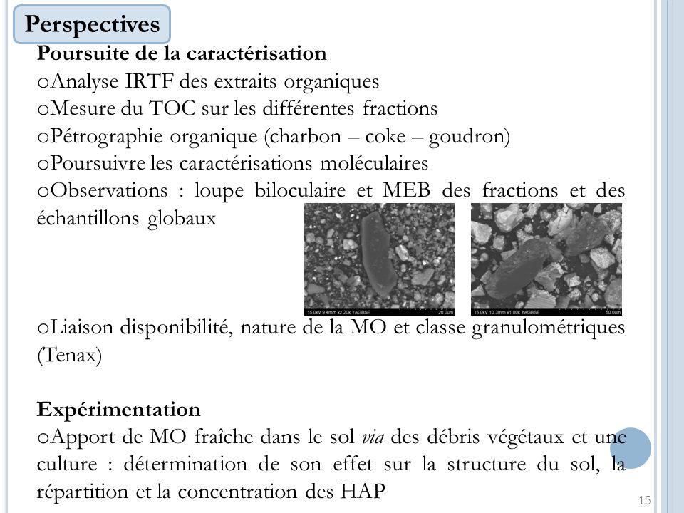 Perspectives Poursuite de la caractérisation o Analyse IRTF des extraits organiques o Mesure du TOC sur les différentes fractions o Pétrographie organ