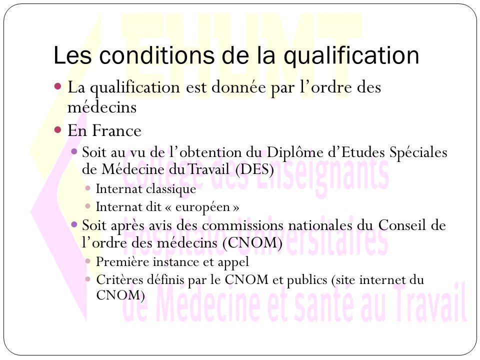 Les conditions de la qualification La qualification est donnée par lordre des médecins En France Soit au vu de lobtention du Diplôme dEtudes Spéciales de Médecine du Travail (DES) Internat classique Internat dit « européen » Soit après avis des commissions nationales du Conseil de lordre des médecins (CNOM) Première instance et appel Critères définis par le CNOM et publics (site internet du CNOM)
