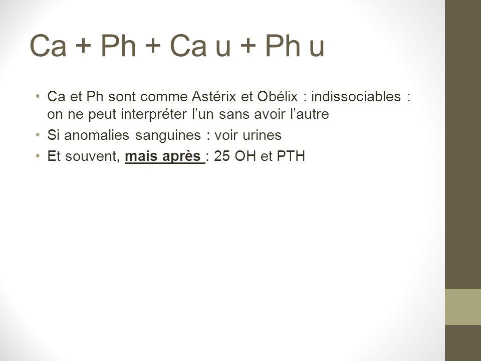 Ca + Ph + Ca u + Ph u Ca et Ph sont comme Astérix et Obélix : indissociables : on ne peut interpréter lun sans avoir lautre Si anomalies sanguines : v