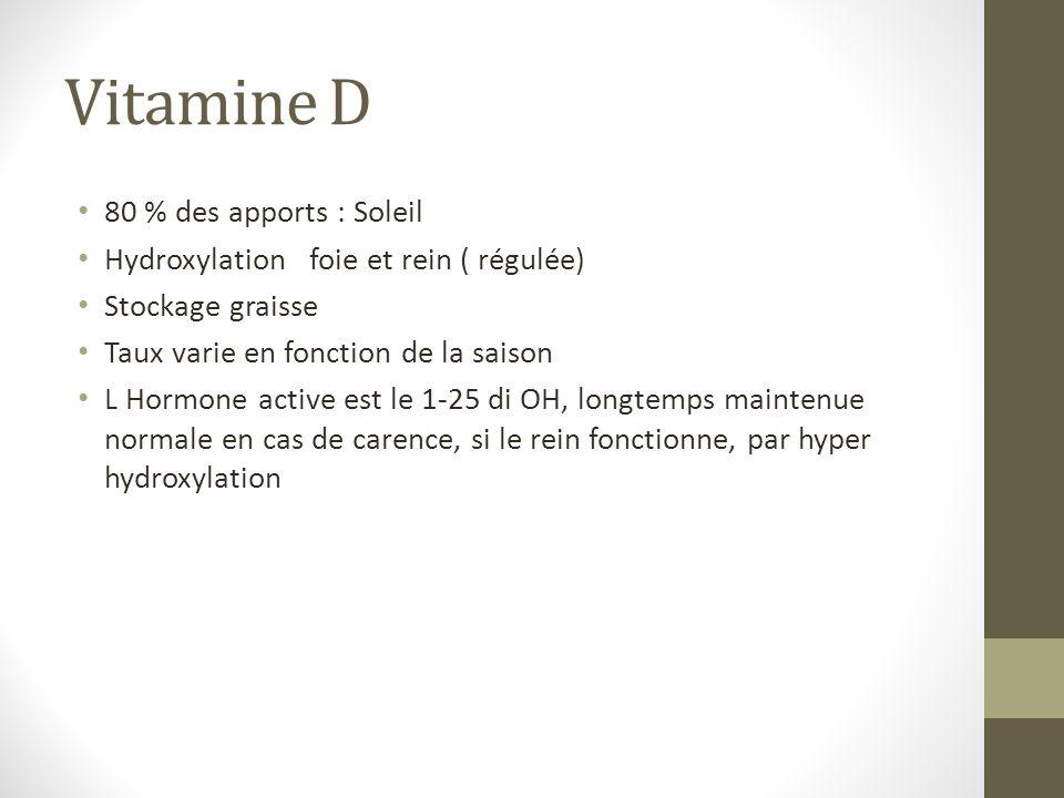 Vitamine D 80 % des apports : Soleil Hydroxylation foie et rein ( régulée) Stockage graisse Taux varie en fonction de la saison L Hormone active est l