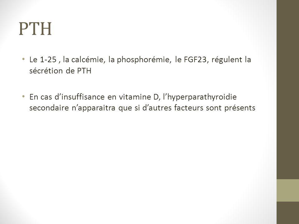 PTH Le 1-25, la calcémie, la phosphorémie, le FGF23, régulent la sécrétion de PTH En cas dinsuffisance en vitamine D, lhyperparathyroidie secondaire n