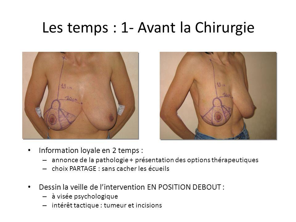 Les temps : 1- Avant la Chirurgie Information loyale en 2 temps : – annonce de la pathologie + présentation des options thérapeutiques – choix PARTAGE