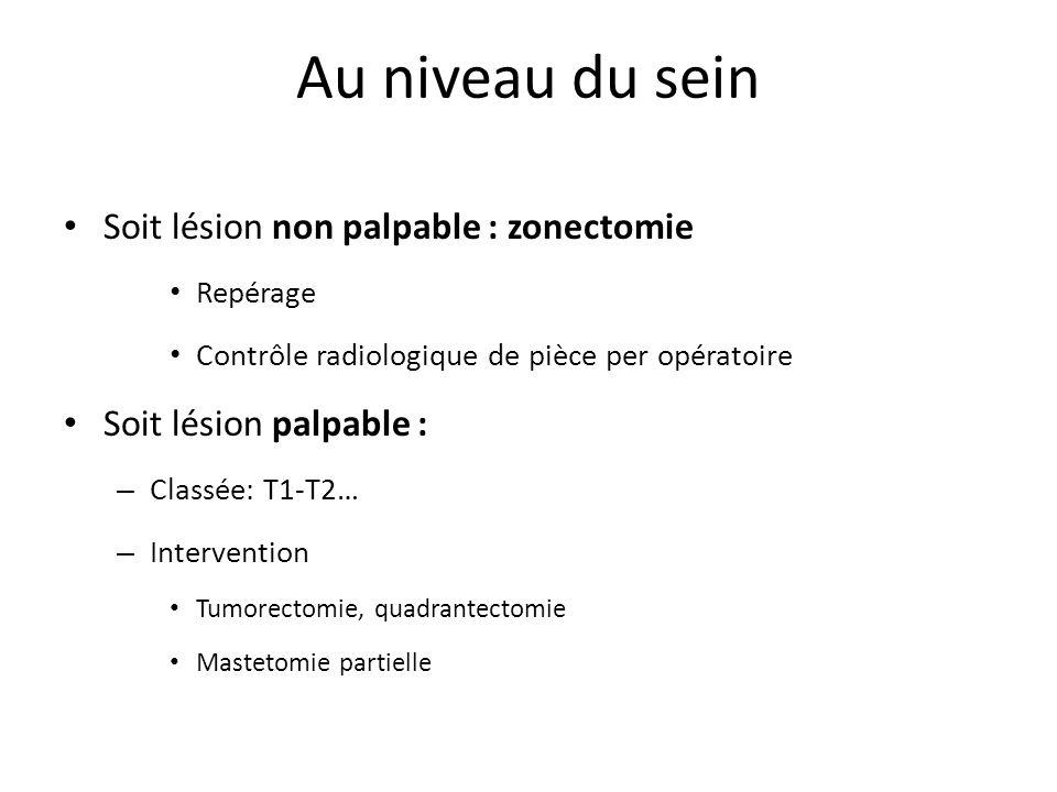 Au niveau du sein Soit lésion non palpable : zonectomie Repérage Contrôle radiologique de pièce per opératoire Soit lésion palpable : – Classée: T1-T2