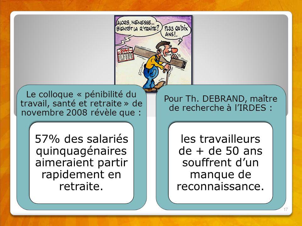 CONSTATCONSTAT 1) En Europe : 2) En France : 3) Dans le Nord Pas de Calais : 20% de la population a plus de 60 ans 30% de la population aura plus de 60 ans en 2050 30% des personnes de la région ont plus de 50 ans en 2005 18
