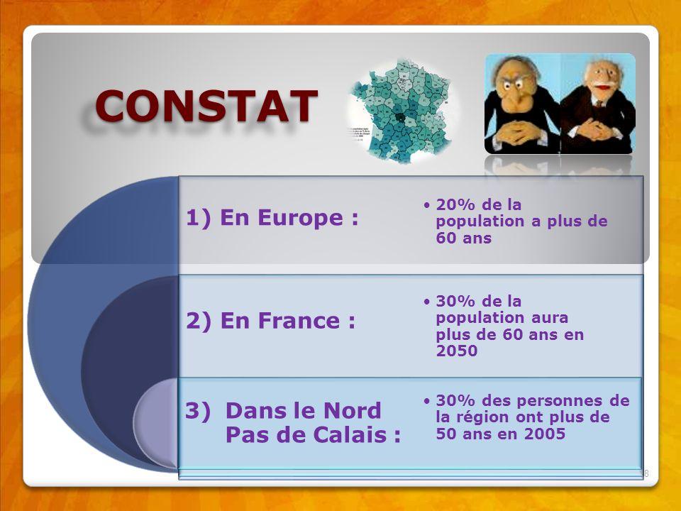Taux demployabilité des seniors Taux demployabilité des seniors 37,8% en France 44% en Europe Objectif de Lisbonne : 50% en 2010 En France : plan national daction lancé en 2006 19