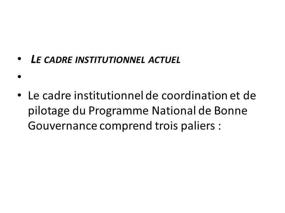L E CADRE INSTITUTIONNEL ACTUEL Le cadre institutionnel de coordination et de pilotage du Programme National de Bonne Gouvernance comprend trois palie