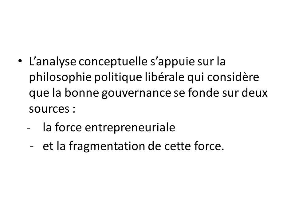 Lanalyse conceptuelle sappuie sur la philosophie politique libérale qui considère que la bonne gouvernance se fonde sur deux sources : - la force entr