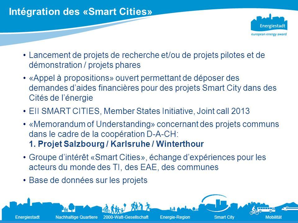 Les «Smart Cities» en Suisse Base de données sur les projets Env.