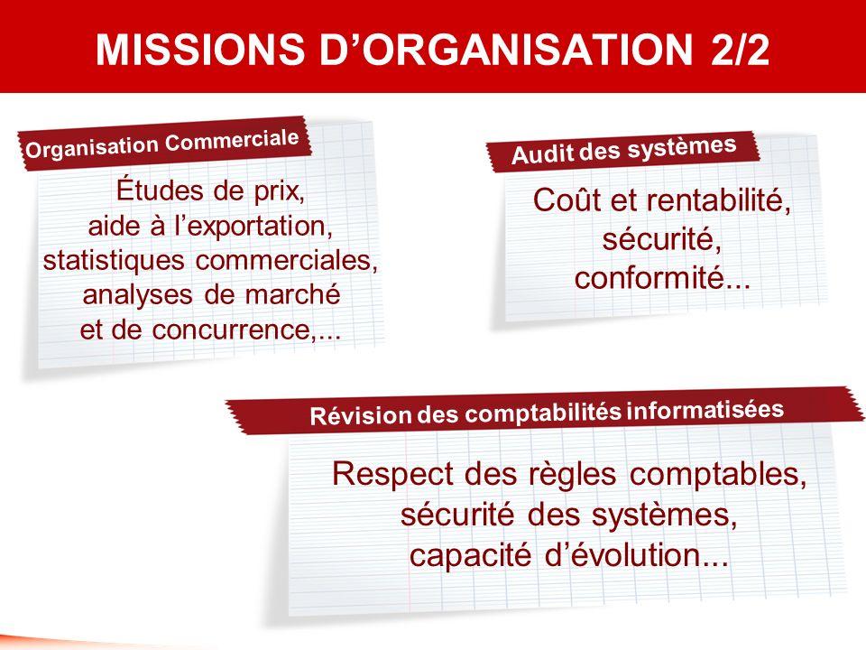 www.experts-comptables-poitou-charentes-vendee.fr Organisation Commerciale Études de prix, aide à lexportation, statistiques commerciales, analyses de