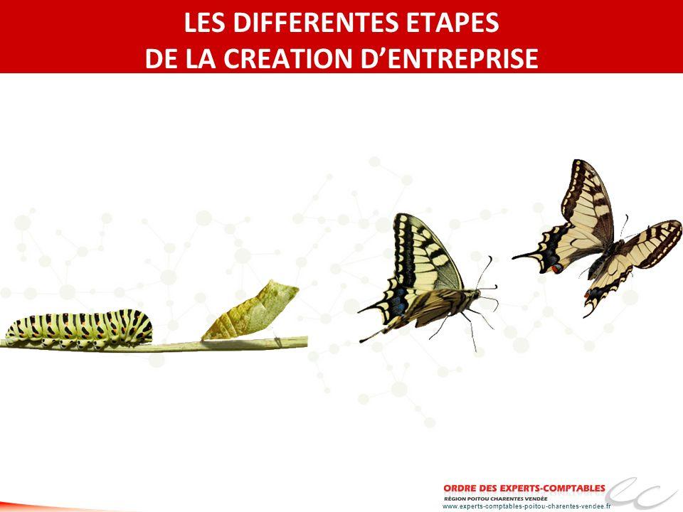 www.experts-comptables-poitou-charentes-vendee.fr LES DIFFERENTES ETAPES DE LA CREATION DENTREPRISE