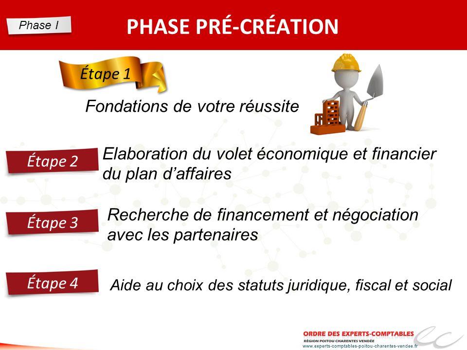 www.experts-comptables-poitou-charentes-vendee.fr PHASE PRÉ-CRÉATION Aide au choix des statuts juridique, fiscal et social Étape 2 Étape 3Étape 4 Elab