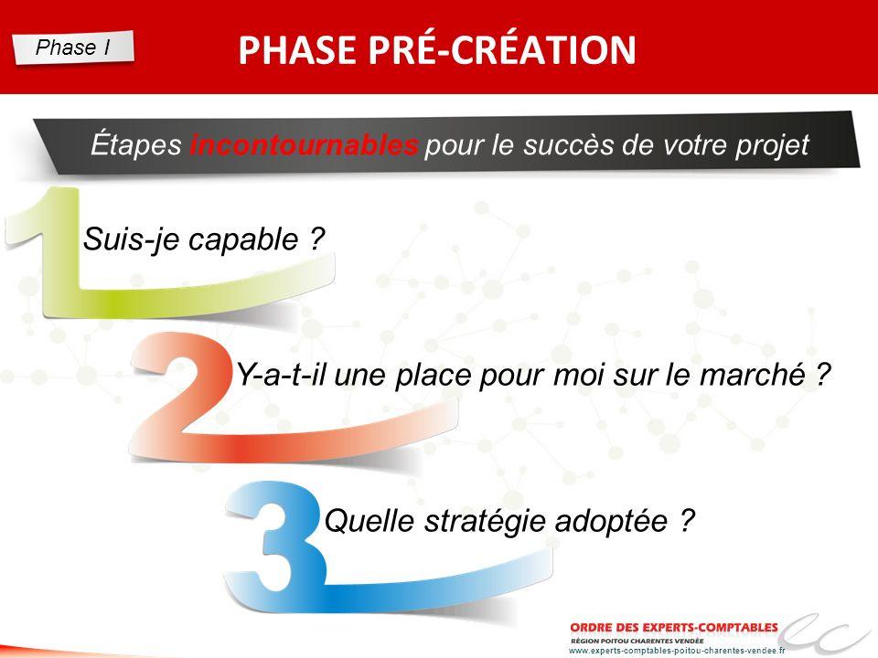 www.experts-comptables-poitou-charentes-vendee.fr PHASE PRÉ-CRÉATION Quelle stratégie adoptée ? Étapes incontournables pour le succès de votre projet
