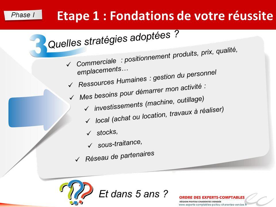 www.experts-comptables-poitou-charentes-vendee.fr Commerciale : positionnement produits, prix, qualité, emplacements… Ressources Humaines : gestion du