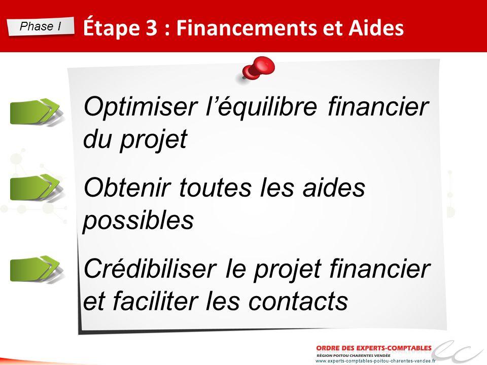 www.experts-comptables-poitou-charentes-vendee.fr Étape 3 : Financements et Aides Optimiser léquilibre financier du projet Obtenir toutes les aides po