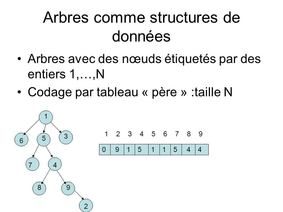 Codage par tableau « père » 1. Est-feuille (n)? 2. p(n)? 3. h(T)?