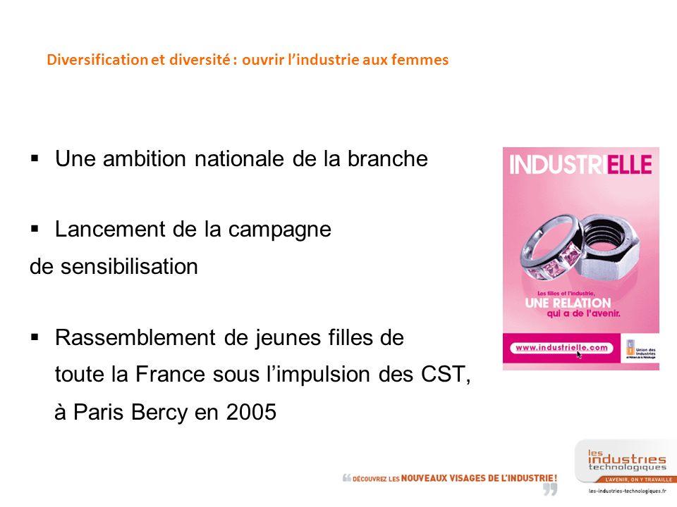 Diversification et diversité : ouvrir lindustrie aux femmes Une ambition nationale de la branche Lancement de la campagne de sensibilisation Rassemblement de jeunes filles de toute la France sous limpulsion des CST, à Paris Bercy en 2005