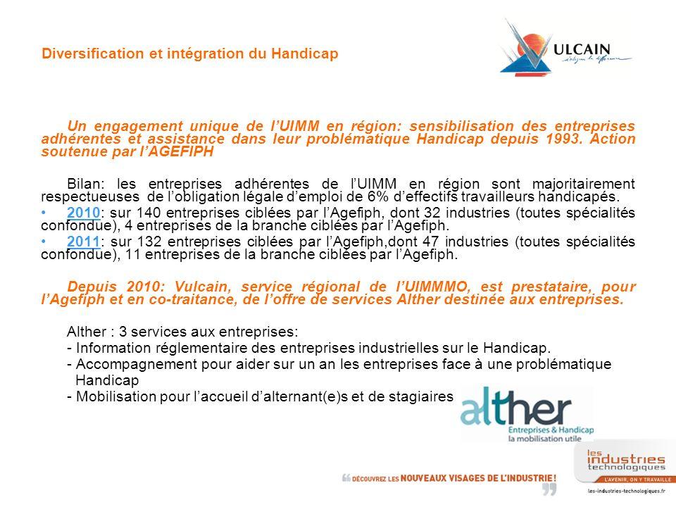 Diversification et intégration du Handicap Un engagement unique de lUIMM en région: sensibilisation des entreprises adhérentes et assistance dans leur problématique Handicap depuis 1993.