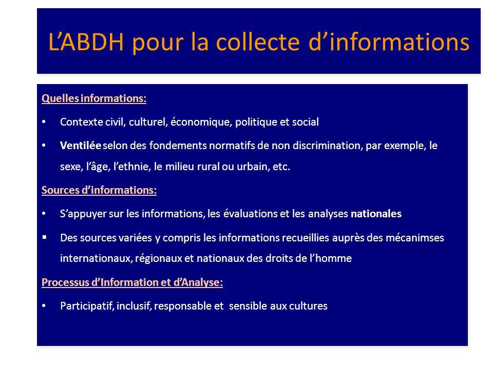 LABDH pour la collecte dinformations Quelles informations: Contexte civil, culturel, économique, politique et social Ventilée selon des fondements nor