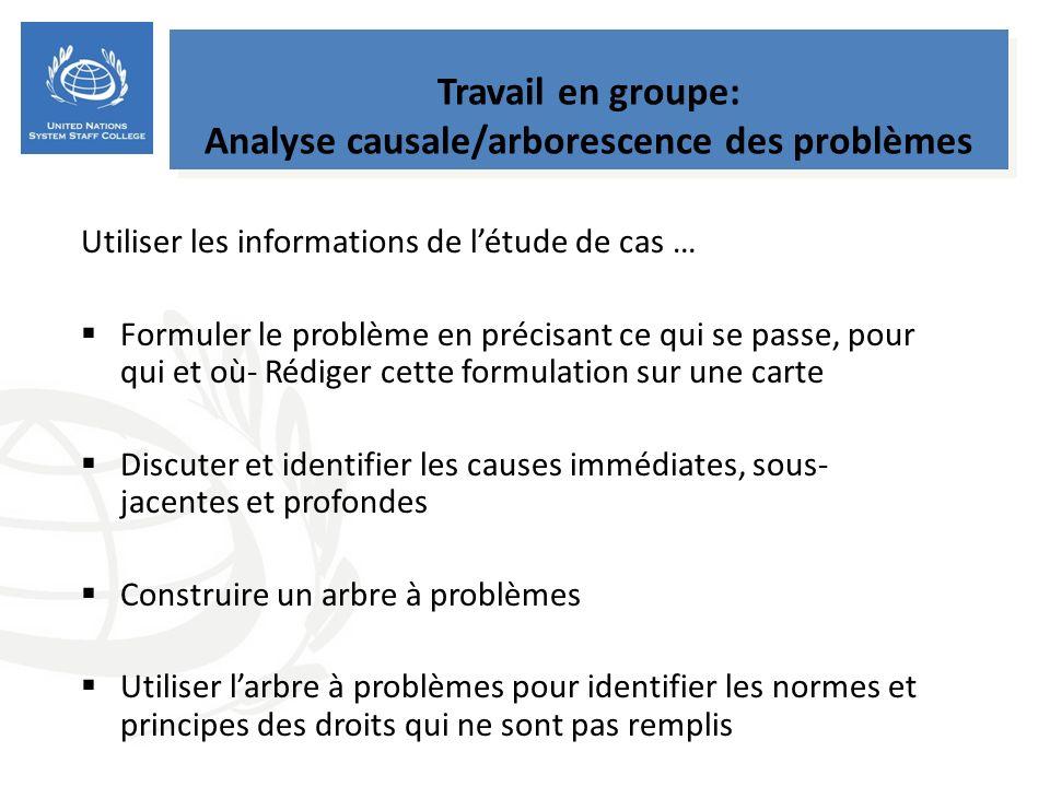 Utiliser les informations de létude de cas … Formuler le problème en précisant ce qui se passe, pour qui et où- Rédiger cette formulation sur une cart