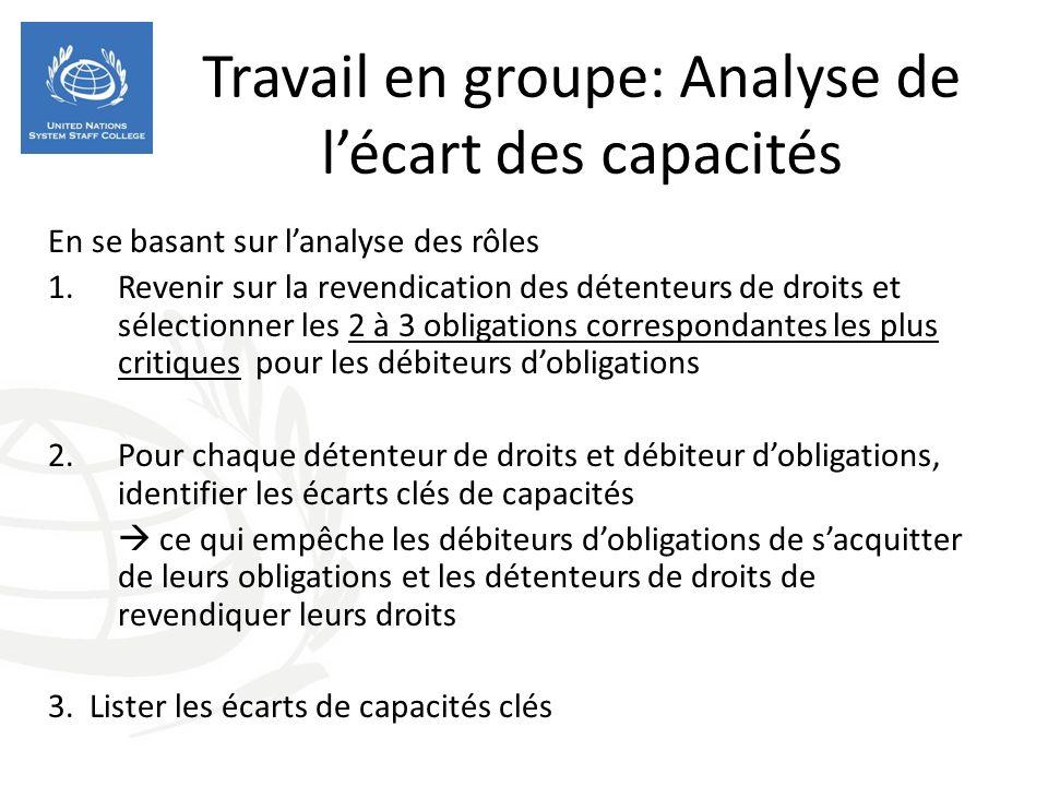 Travail en groupe: Analyse de lécart des capacités En se basant sur lanalyse des rôles 1.Revenir sur la revendication des détenteurs de droits et séle