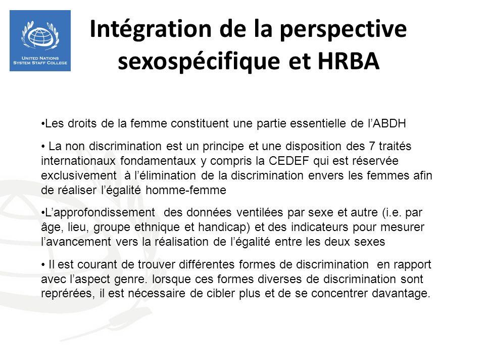 Intégration de la perspective sexospécifique et HRBA Les droits de la femme constituent une partie essentielle de lABDH La non discrimination est un p