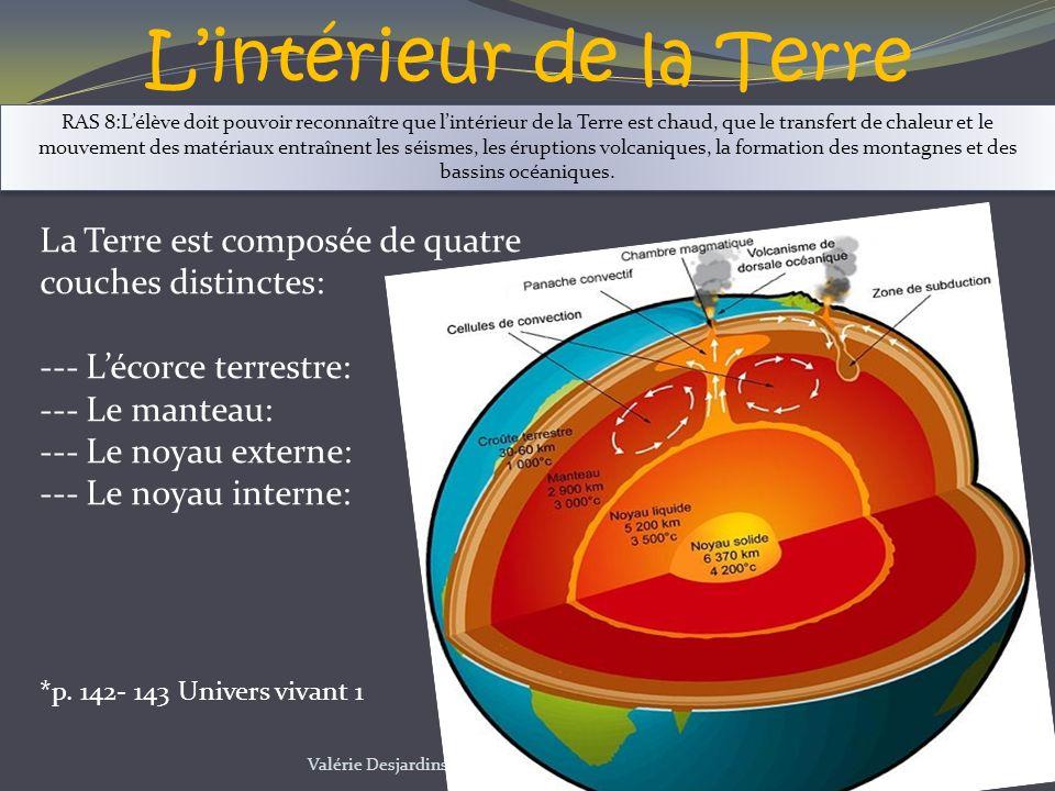 Lintérieur de la Terre La Terre est composée de quatre couches distinctes: --- Lécorce terrestre: --- Le manteau: --- Le noyau externe: --- Le noyau i
