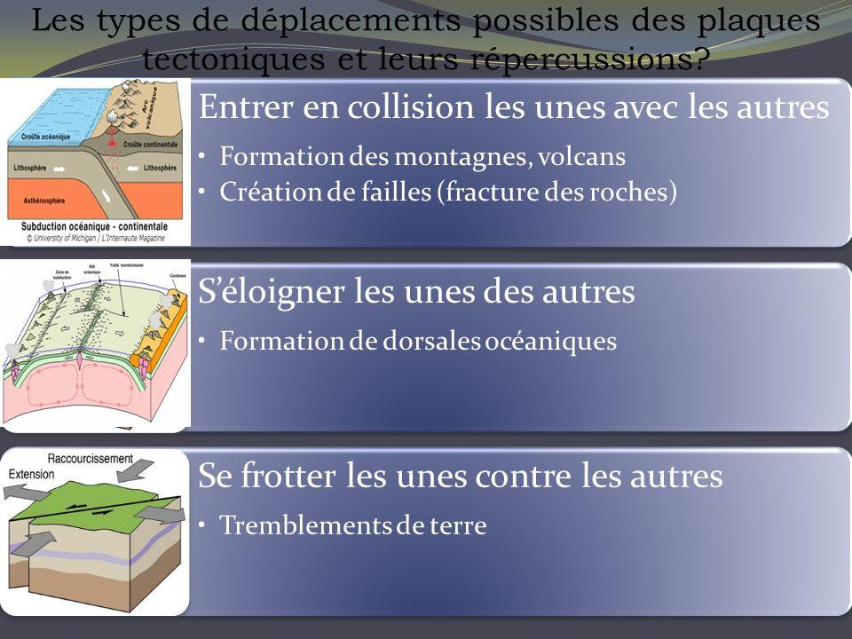 Les types de déplacements possibles des plaques tectoniques et leurs répercussions? Entrer en collision les unes avec les autres Formation des montagn