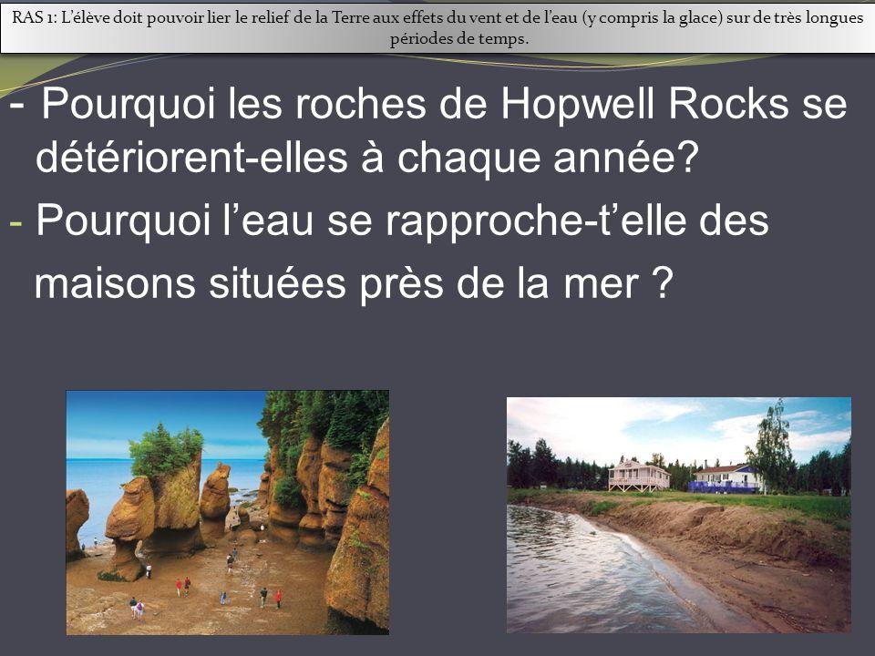 - Pourquoi les roches de Hopwell Rocks se détériorent-elles à chaque année? - Pourquoi leau se rapproche-telle des maisons situées près de la mer ? RA