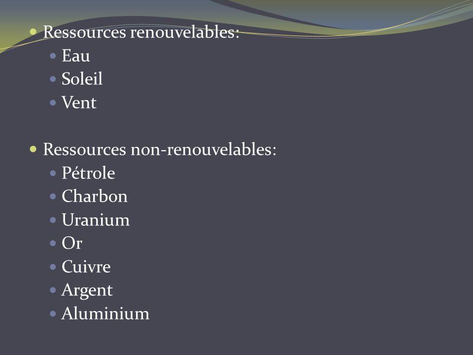 Ressources renouvelables: Eau Soleil Vent Ressources non-renouvelables: Pétrole Charbon Uranium Or Cuivre Argent Aluminium
