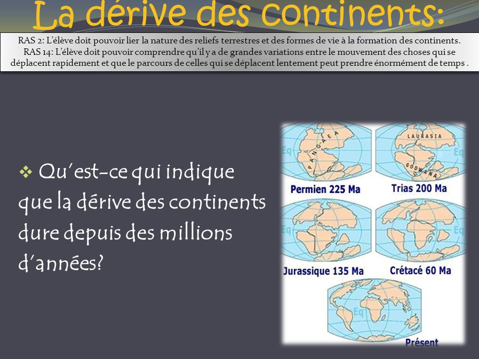 La dérive des continents: Quest-ce qui indique que la dérive des continents dure depuis des millions dannées? RAS 2: Lélève doit pouvoir lier la natur