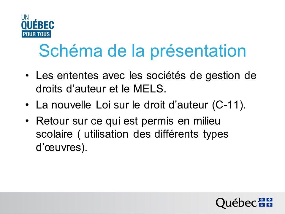 Schéma de la présentation Les ententes avec les sociétés de gestion de droits dauteur et le MELS.