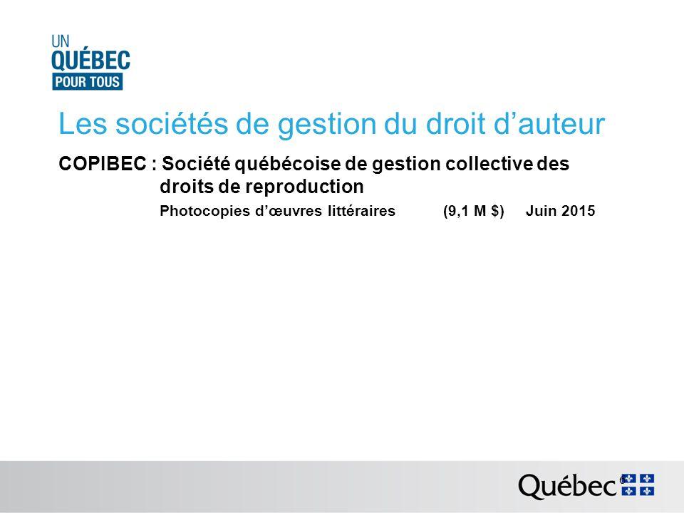 Les sociétés de gestion du droit dauteur COPIBEC : Société québécoise de gestion collective des droits de reproduction Photocopies dœuvres littéraires (9,1 M $) Juin 2015 6