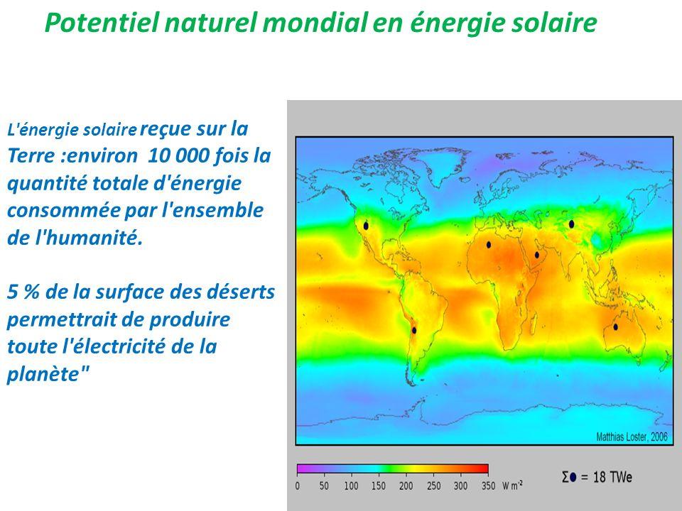 L'énergie solaire reçue sur la Terre :environ 10 000 fois la quantité totale d'énergie consommée par l'ensemble de l'humanité. 5 % de la surface des d