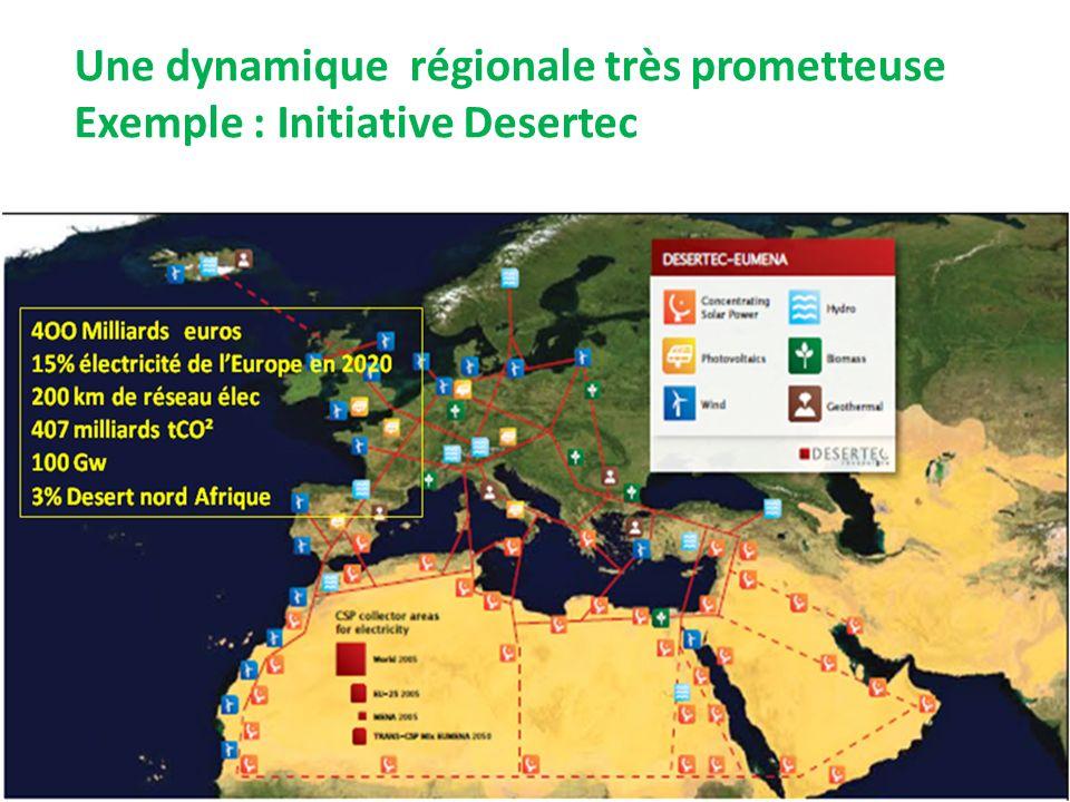 Une dynamique régionale très prometteuse Exemple : Initiative Desertec