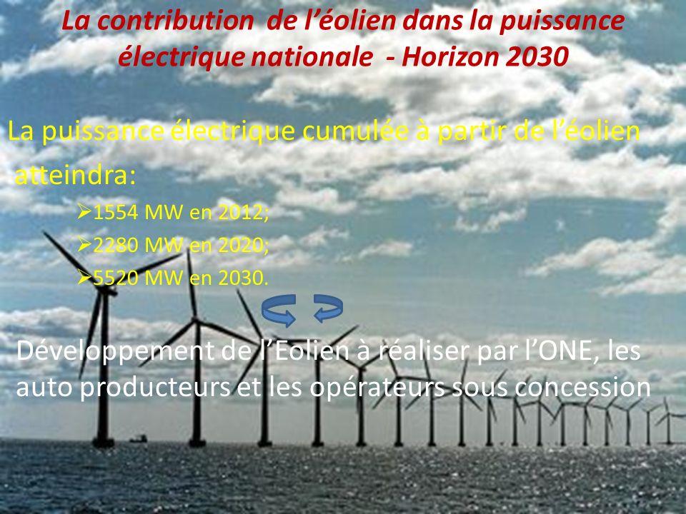 La contribution de léolien dans la puissance électrique nationale - Horizon 2030 La puissance électrique cumulée à partir de léolien atteindra: 1554 M