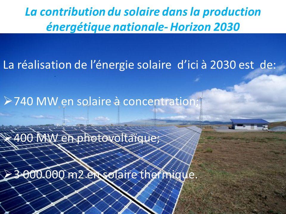 La contribution du solaire dans la production énergétique nationale- Horizon 2030 La réalisation de lénergie solaire dici à 2030 est de: 740 MW en sol