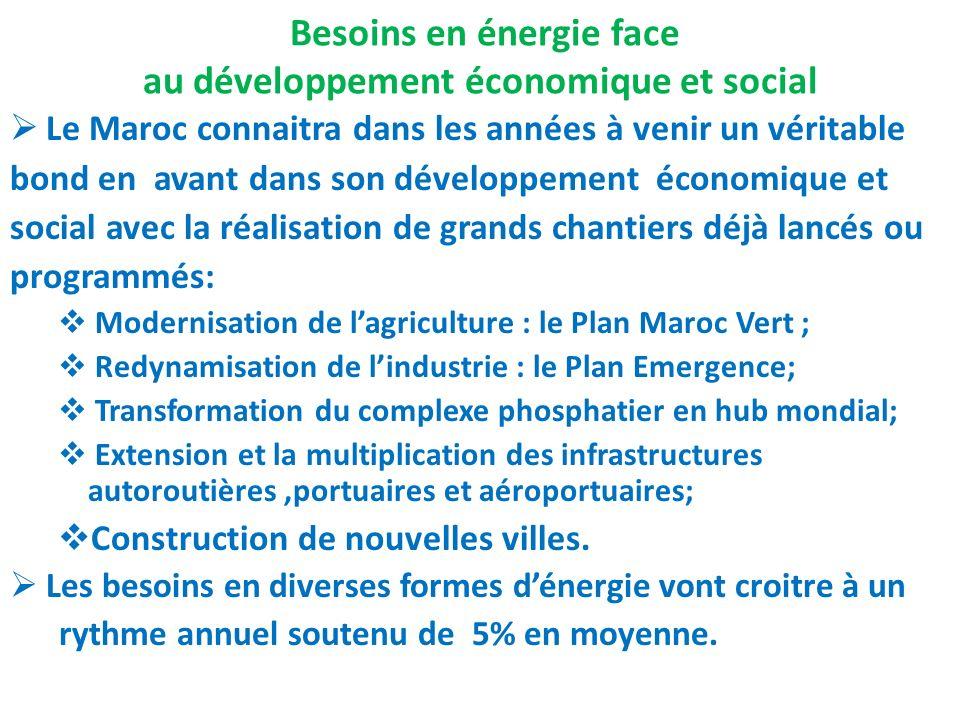 Besoins en énergie face au développement économique et social Le Maroc connaitra dans les années à venir un véritable bond en avant dans son développe