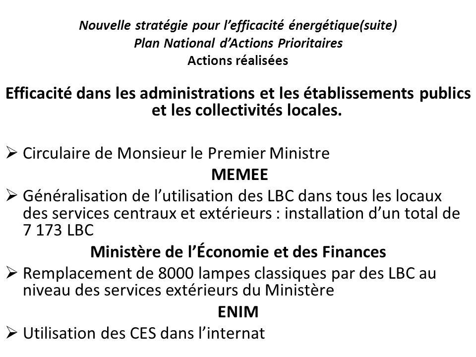 Nouvelle stratégie pour lefficacité énergétique(suite) Plan National dActions Prioritaires Actions réalisées Efficacité dans les administrations et le