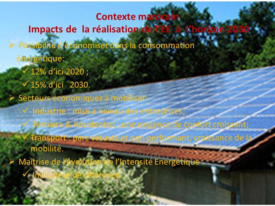 Contexte marocain Impacts de la réalisation de lEE à lhorizon 2030 Possibilité déconomiser dans la consommation énergétique: 12% dici 2020 ; 15% dici