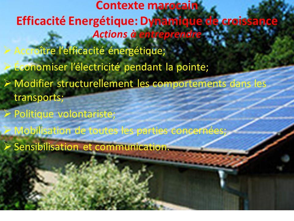 Contexte marocain Efficacité Energétique: Dynamique de croissance Actions à entreprendre Accroître lefficacité énergétique; Économiser lélectricité pe