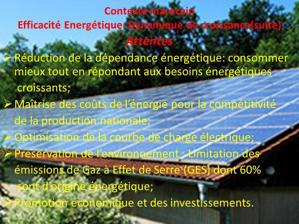 Contexte marocain Efficacité Energétique: Dynamique de croissance(suite) Attentes Réduction de la dépendance énergétique: consommer mieux tout en répo