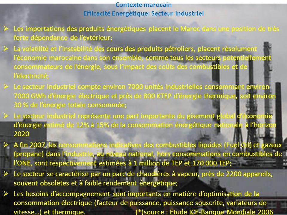 Contexte marocain Efficacité Energétique: Secteur Industriel Les importations des produits énergétiques placent le Maroc dans une position de très for