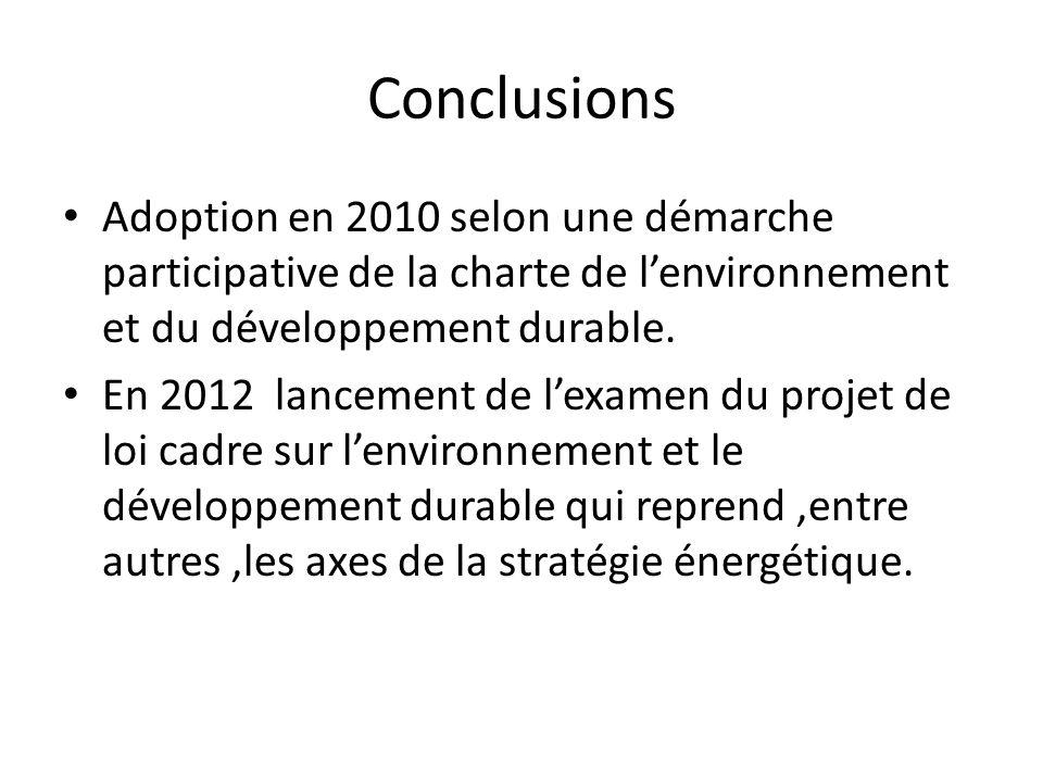 Conclusions Adoption en 2010 selon une démarche participative de la charte de lenvironnement et du développement durable. En 2012 lancement de lexamen