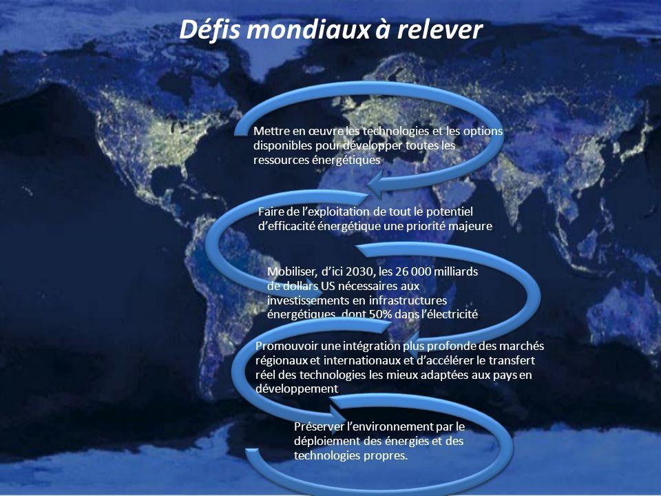 Défis mondiaux à relever Mettre en œuvre les technologies et les options disponibles pour développer toutes les ressources énergétiques; Faire de lexp