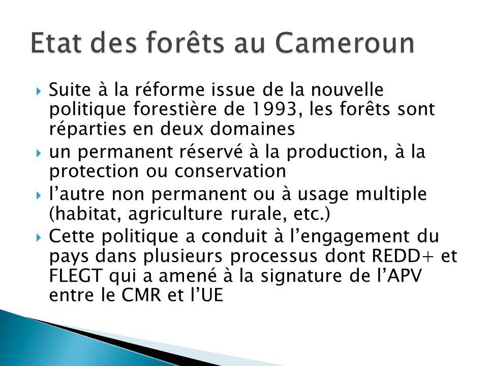 Suite à la réforme issue de la nouvelle politique forestière de 1993, les forêts sont réparties en deux domaines un permanent réservé à la production,