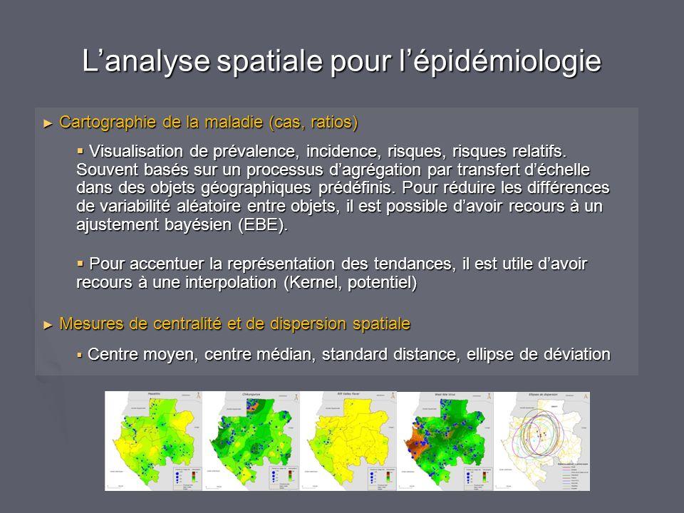 Lanalyse spatiale pour lépidémiologie Cartographie de la maladie (cas, ratios) Cartographie de la maladie (cas, ratios) Visualisation de prévalence, incidence, risques, risques relatifs.