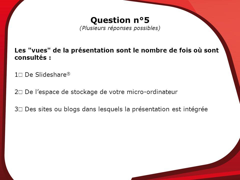 Question n°5 (Plusieurs réponses possibles) Les vues de la présentation sont le nombre de fois où sont consultés : 1 De Slideshare ® 2 De lespace de stockage de votre micro-ordinateur 3 Des sites ou blogs dans lesquels la présentation est intégrée