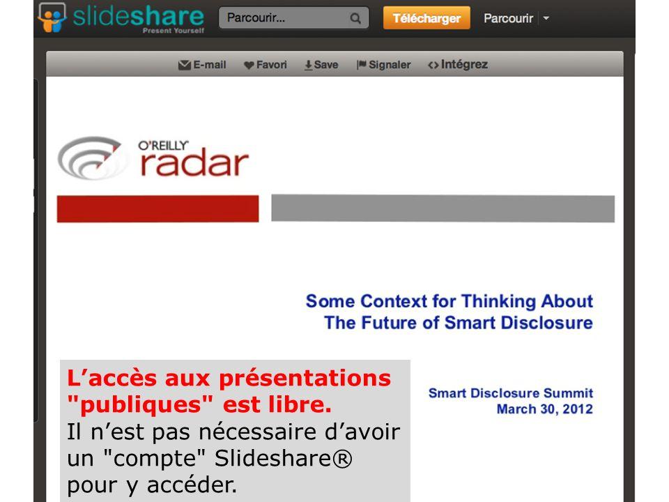 Question n°2 (Plusieurs réponses possibles) La mise en ligne dune de vos présentations dans Slideshare ® : 1 Comporte plusieurs temps 2 Nécessite la présence de votre présentation dans vos espaces de stockage 3 Est instantanée