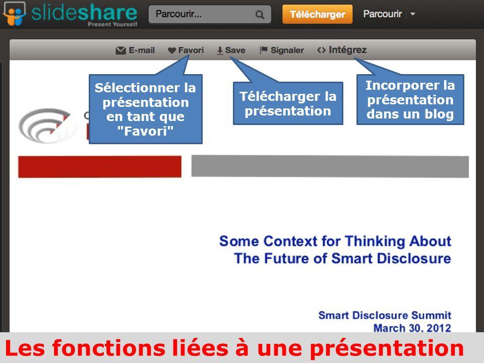 Les fonctions liées à une présentation Sélectionner la présentation en tant que Favori Télécharger la présentation Incorporer la présentation dans un blog