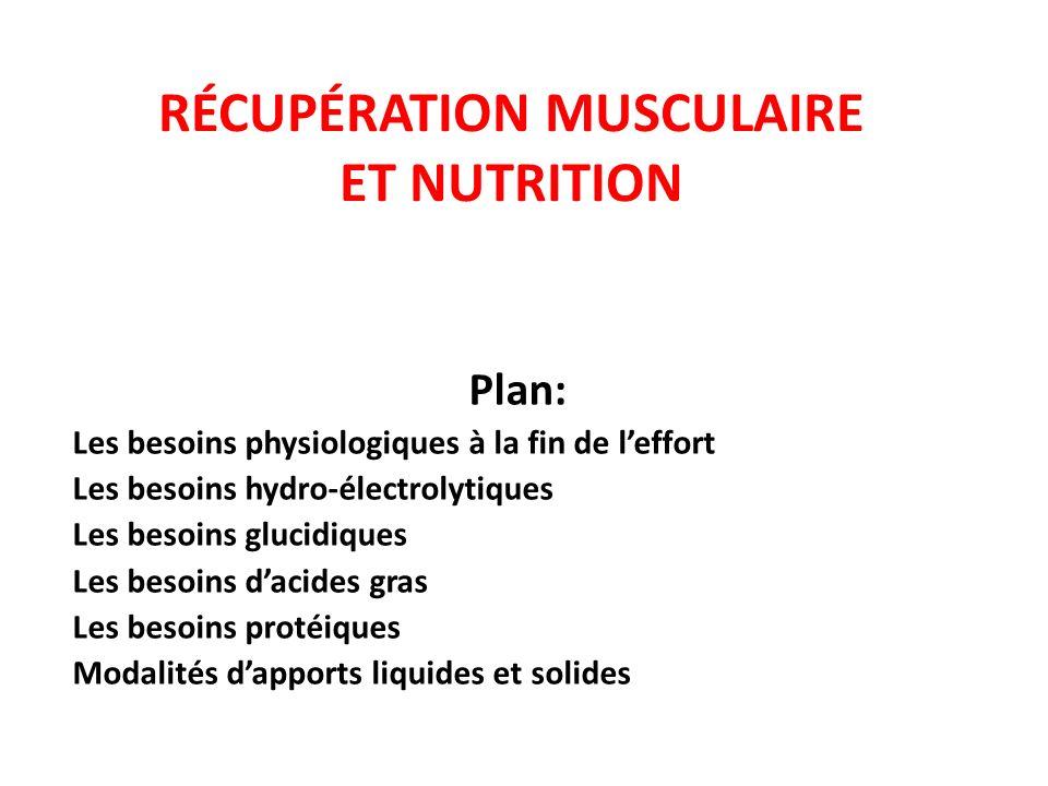 RÉCUPÉRATION MUSCULAIRE ET NUTRITION Plan: Les besoins physiologiques à la fin de leffort Les besoins hydro-électrolytiques Les besoins glucidiques Le